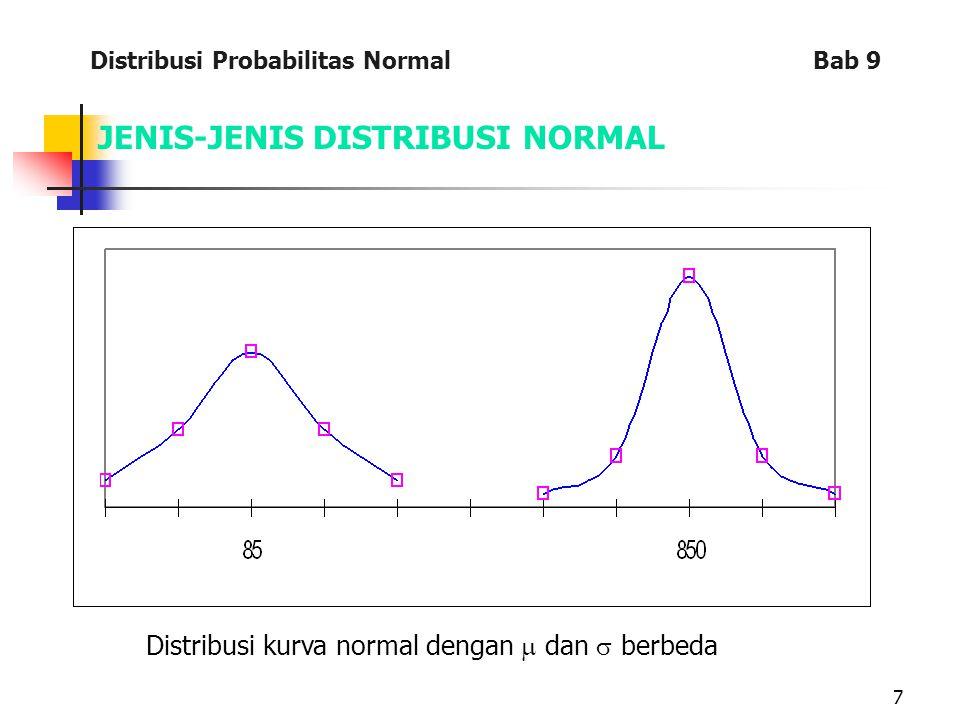 8 TRANSFORMASI DARI NILAI X KE Z Transformasi dari X ke Z x z Di mana nilai Z: Distribusi Probabilitas Normal Bab 9 Z = X -  