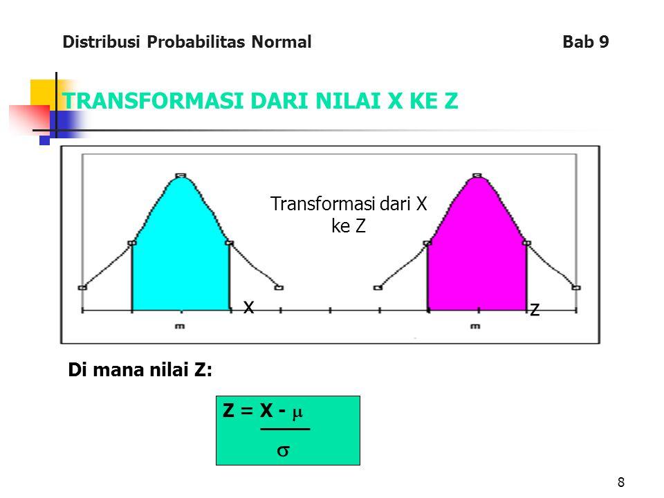 19 DALIL PENDEKATAN NORMAL TERHADAP BINOMIAL Bila nilai X adalah distribusi acak binomial dengan nilai tengah  =np dan standar deviasi  =  npq, maka nilai Z untuk distribusi normal adalah: di mana n  dan nilai p mendekati 0,5 Distribusi Probabilitas Normal Bab 9 Z = X - np  npq