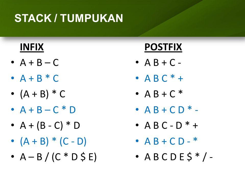ARRAY (LARIK) STACK / TUMPUKAN INFIX A + B – C A + B * C (A + B) * C A + B – C * D A + (B - C) * D (A + B) * (C - D) A – B / (C * D $ E) POSTFIX A B +