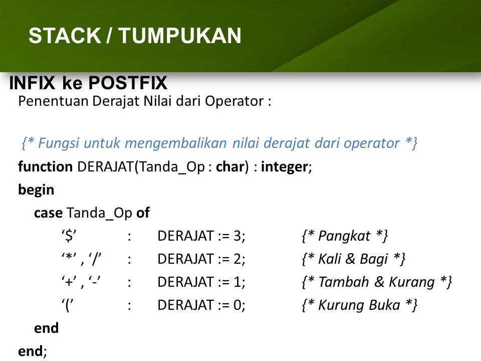 ARRAY (LARIK) STACK / TUMPUKAN Penentuan Derajat Nilai dari Operator : {* Fungsi untuk mengembalikan nilai derajat dari operator *} function DERAJAT(T