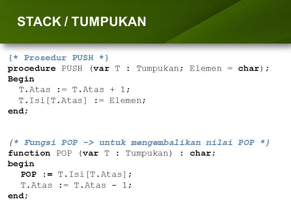 ARRAY (LARIK) STACK / TUMPUKAN {* Prosedur PUSH *} procedure PUSH (var T : Tumpukan; Elemen = char); Begin T.Atas := T.Atas + 1; T.Isi[T.Atas] := Elem