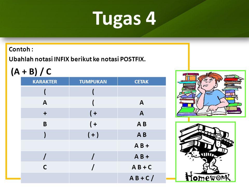 Tugas 4 Contoh : Ubahlah notasi INFIX berikut ke notasi POSTFIX. (A + B) / C KARAKTERTUMPUKANCETAK (( A(A +( +A B A B )( + )A B A B + // C/A B + C A B