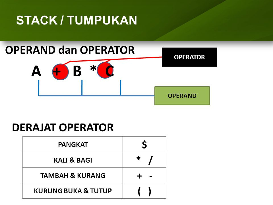 ARRAY (LARIK) STACK / TUMPUKAN INFIXPOSTFIXPREFIX A + B AB + + AB A + B * C ABC *+*+ ABC INFIX = bentuk aritmatik yang Operatornya ada diantara (di dalam) dua buah Operand.