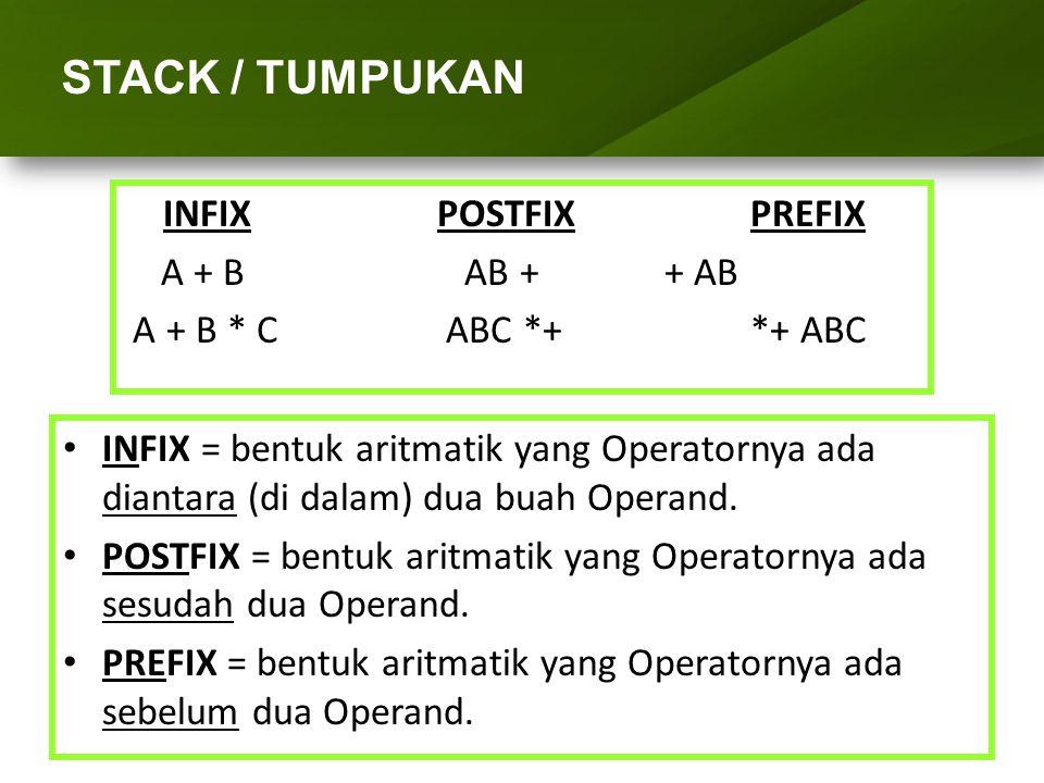 ARRAY (LARIK) STACK / TUMPUKAN Prosedure INFIX ke POSTFIX : procedure KONVERSI_POSTFIX(Infix : StringKata); var I : integer Operator: set of char; Temp, Kar: char; T: Tumpukan; begin {* Deklarasikan Operator yang diijinkan *} Operator := ['$'] + ['*'] + ['/'] + ['+'] + ['-']; for I:=1 to length(Infix) do begin Kar := Infix(I); INFIX ke POSTFIX