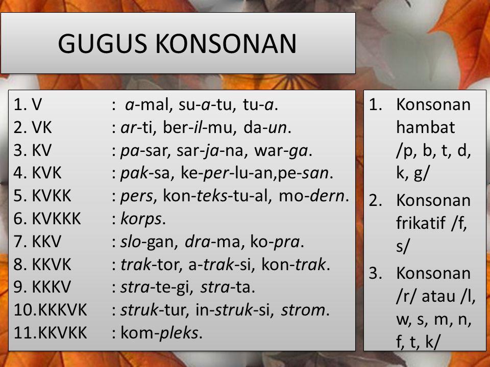 GUGUS KONSONAN 1.Konsonan hambat /p, b, t, d, k, g/ 2.Konsonan frikatif /f, s/ 3.Konsonan /r/ atau /l, w, s, m, n, f, t, k/ 1.Konsonan hambat /p, b, t