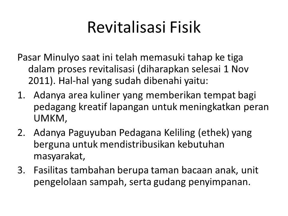 Revitalisasi Fisik Pasar Minulyo saat ini telah memasuki tahap ke tiga dalam proses revitalisasi (diharapkan selesai 1 Nov 2011). Hal-hal yang sudah d