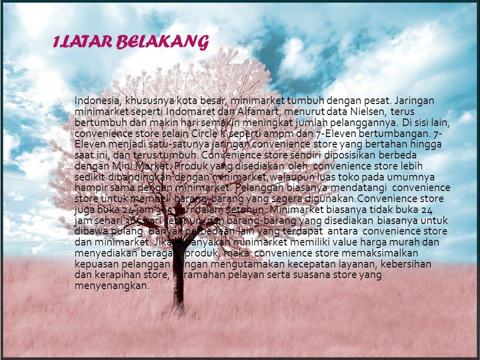 1.LATAR BELAKANG  Indonesia, khususnya kota besar, minimarket tumbuh dengan pesat. Jaringan minimarket seperti Indomaret dan Alfamart, menurut data N