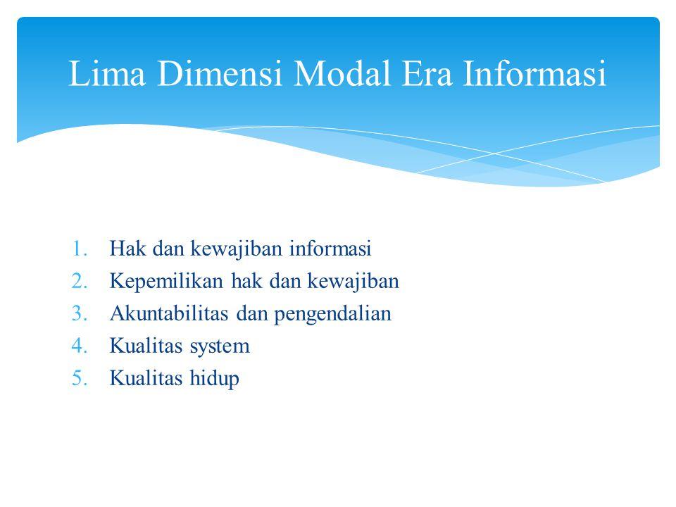  Hak dan kewajiban informasi  Kepemilikan hak dan kewajiban  Akuntabilitas dan pengendalian  Kualitas system  Kualitas hidup Lima Dimensi Mo