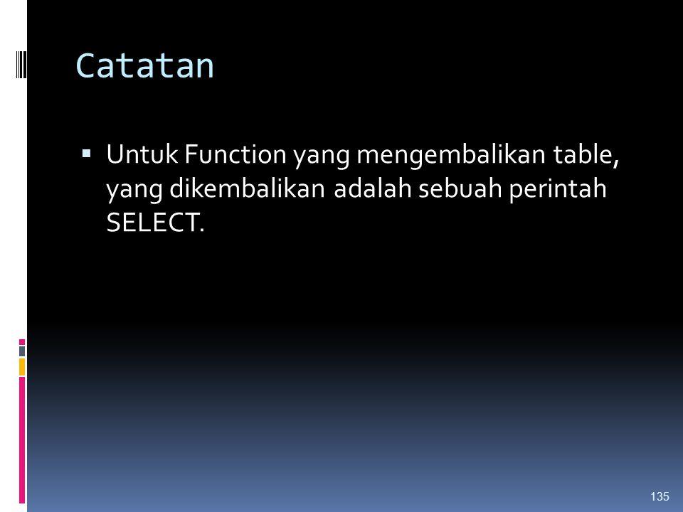 Catatan  Untuk Function yang mengembalikan table, yang dikembalikan adalah sebuah perintah SELECT. 135
