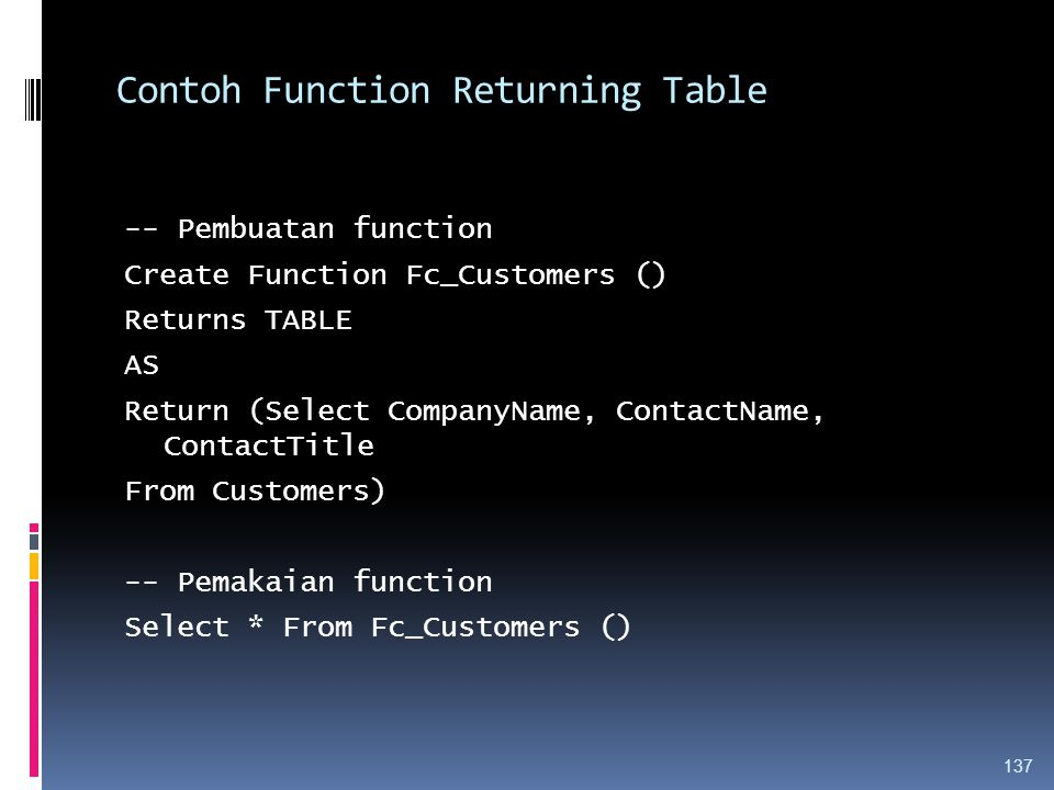 Contoh Function Returning Table -- Pembuatan function Create Function Fc_Customers () Returns TABLE AS Return (Select CompanyName, ContactName, ContactTitle From Customers) -- Pemakaian function Select * From Fc_Customers () 137