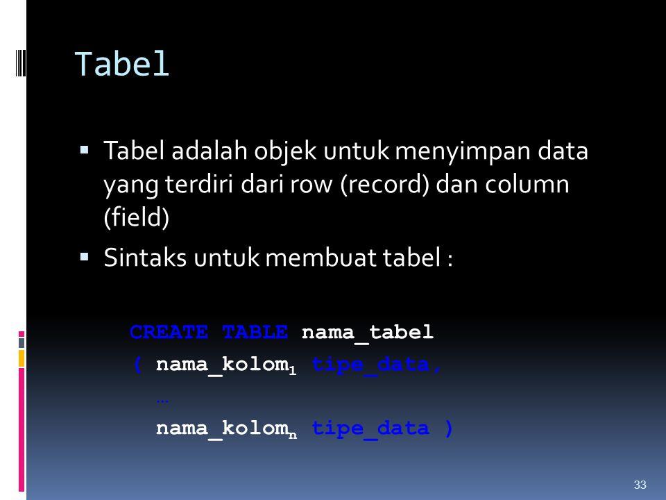 Tabel  Tabel adalah objek untuk menyimpan data yang terdiri dari row (record) dan column (field)  Sintaks untuk membuat tabel : CREATE TABLE nama_ta