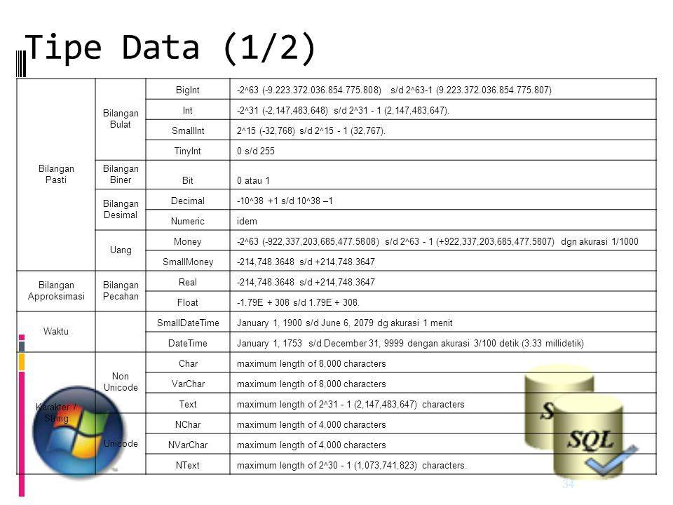 Tipe Data (1/2) Bilangan Pasti Bilangan Bulat BigInt-2^63 (-9.223.372.036.854.775.808) s/d 2^63-1 (9.223.372.036.854.775.807) Int-2^31 (-2,147,483,648