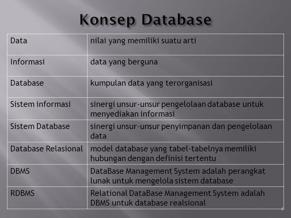 Datanilai yang memiliki suatu arti Informasidata yang berguna Databasekumpulan data yang terorganisasi Sistem informasisinergi unsur-unsur pengelolaan