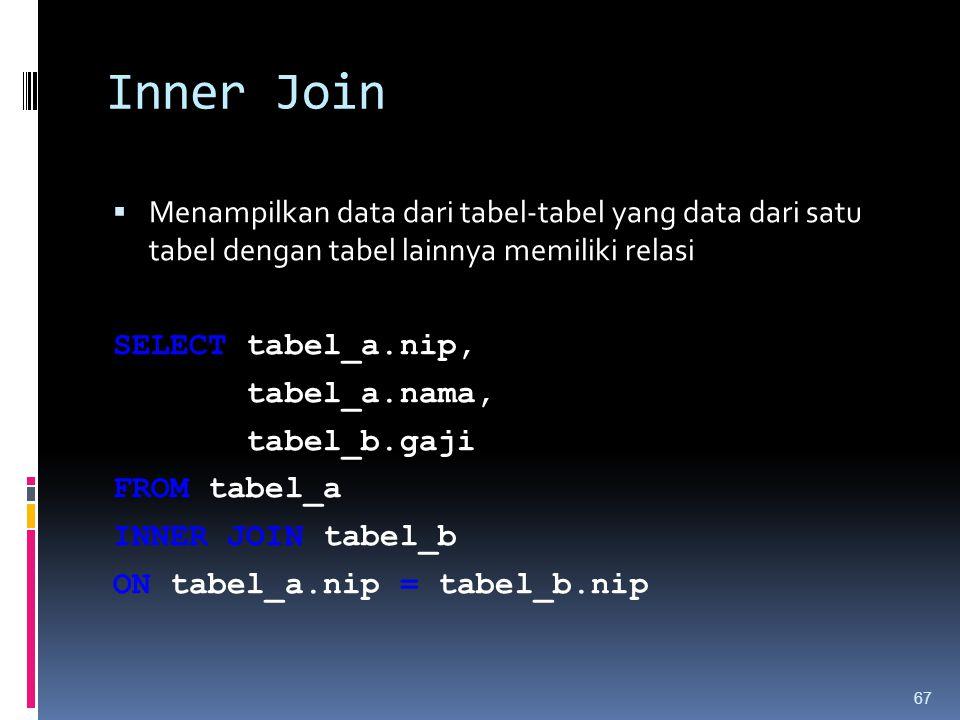 Inner Join  Menampilkan data dari tabel-tabel yang data dari satu tabel dengan tabel lainnya memiliki relasi SELECT tabel_a.nip, tabel_a.nama, tabel_