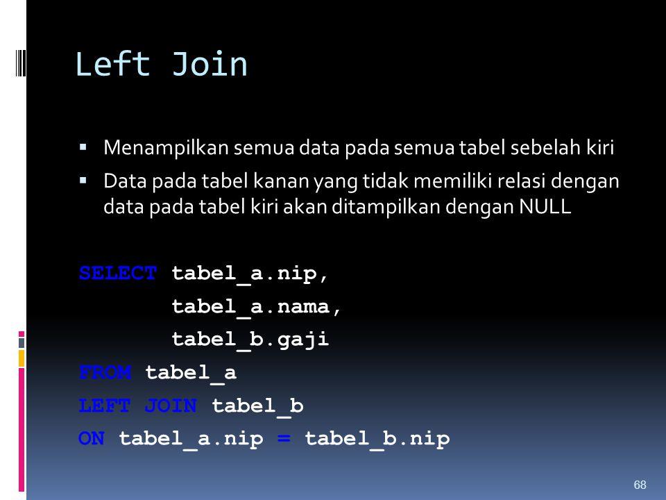 Left Join  Menampilkan semua data pada semua tabel sebelah kiri  Data pada tabel kanan yang tidak memiliki relasi dengan data pada tabel kiri akan d