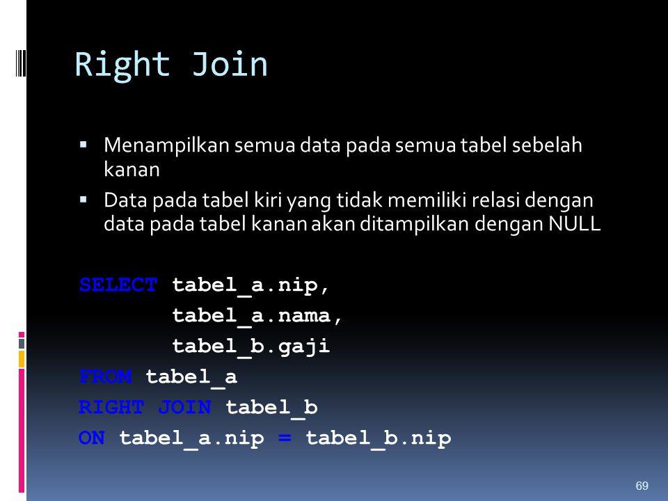 Right Join  Menampilkan semua data pada semua tabel sebelah kanan  Data pada tabel kiri yang tidak memiliki relasi dengan data pada tabel kanan akan