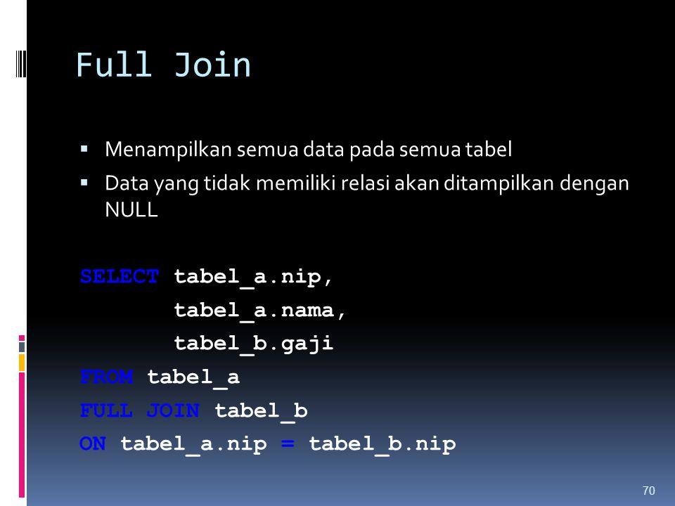 Full Join  Menampilkan semua data pada semua tabel  Data yang tidak memiliki relasi akan ditampilkan dengan NULL SELECT tabel_a.nip, tabel_a.nama, t