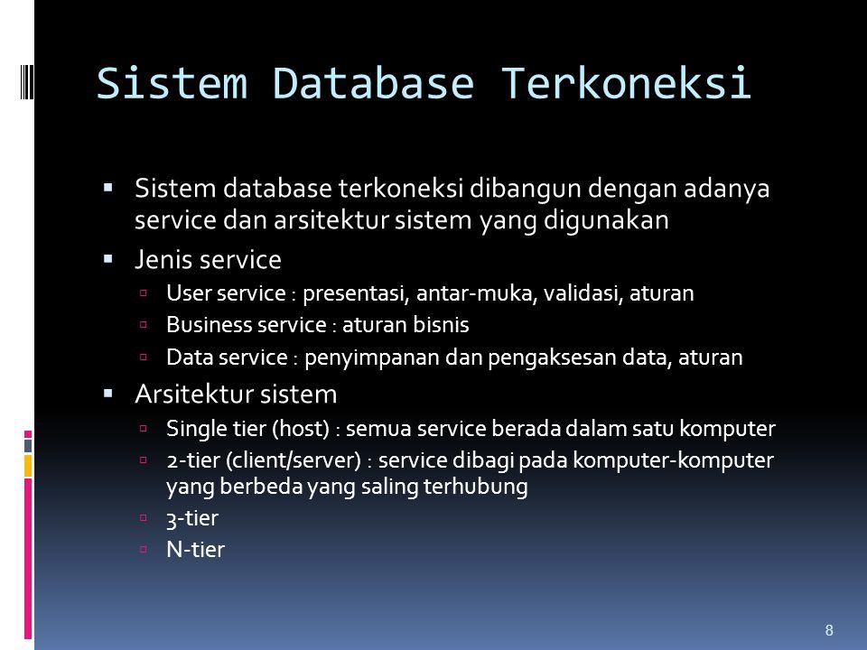 Sistem Database Terkoneksi  Sistem database terkoneksi dibangun dengan adanya service dan arsitektur sistem yang digunakan  Jenis service  User ser