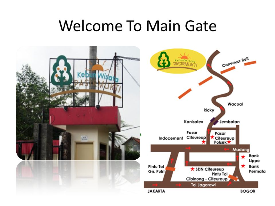 Welcome To Main Gate