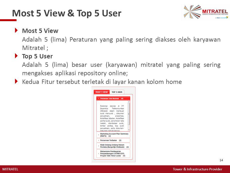 MITRATEL Tower & Infrastructure Provider 14 Most 5 View & Top 5 User  Most 5 View Adalah 5 (lima) Peraturan yang paling sering diakses oleh karyawan
