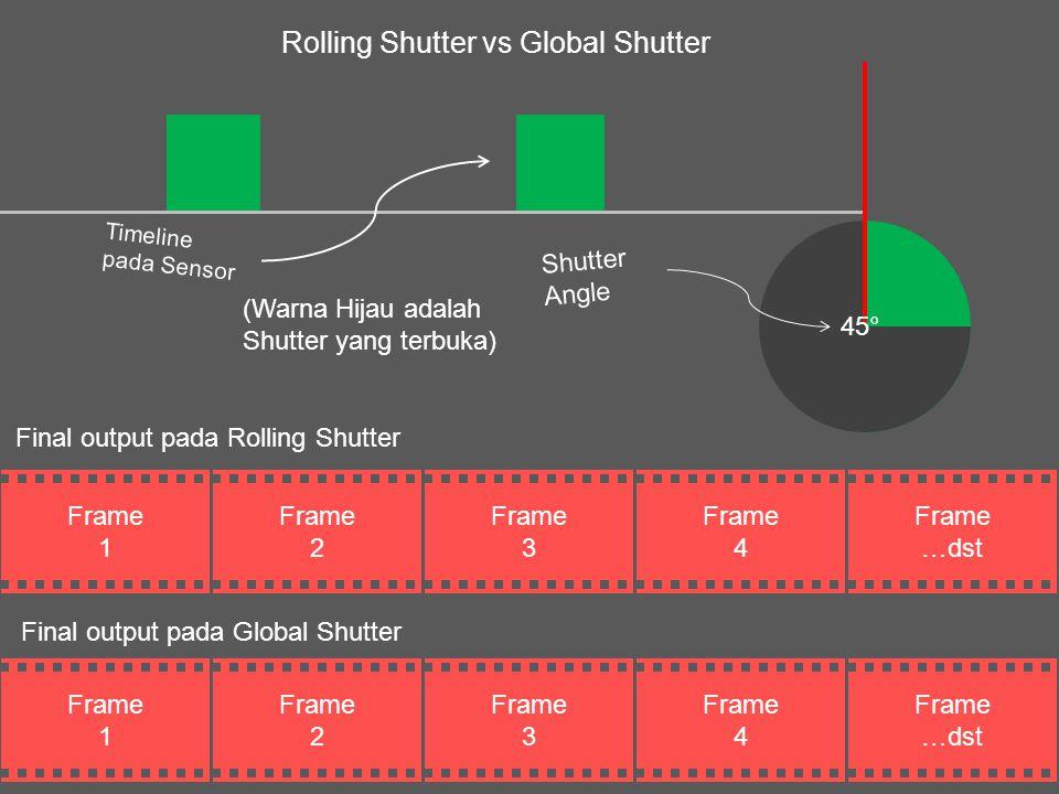 Frame 1 Frame …dst Frame 4 Frame 3 Frame 2 45° Timeline pada Sensor Shutter Angle (Warna Hijau adalah Shutter yang terbuka) Final output pada Rolling
