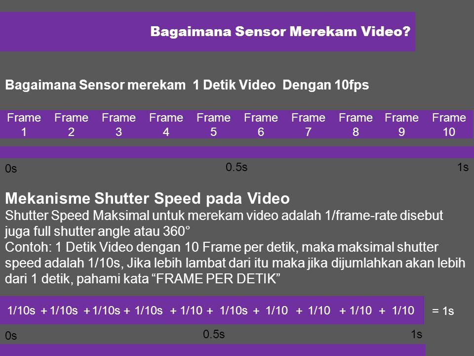 Dengan Demikian… 1/ Frame Rate = Full Shutter = Akan didapatkan gambaran: 360° 1 Buah lingkaran sesuai dengan derajat shutter, lingkaran tersebut adalah waktu shutter terbuka atau waktu sensor untuk merekam 1 Frame 1 Frame