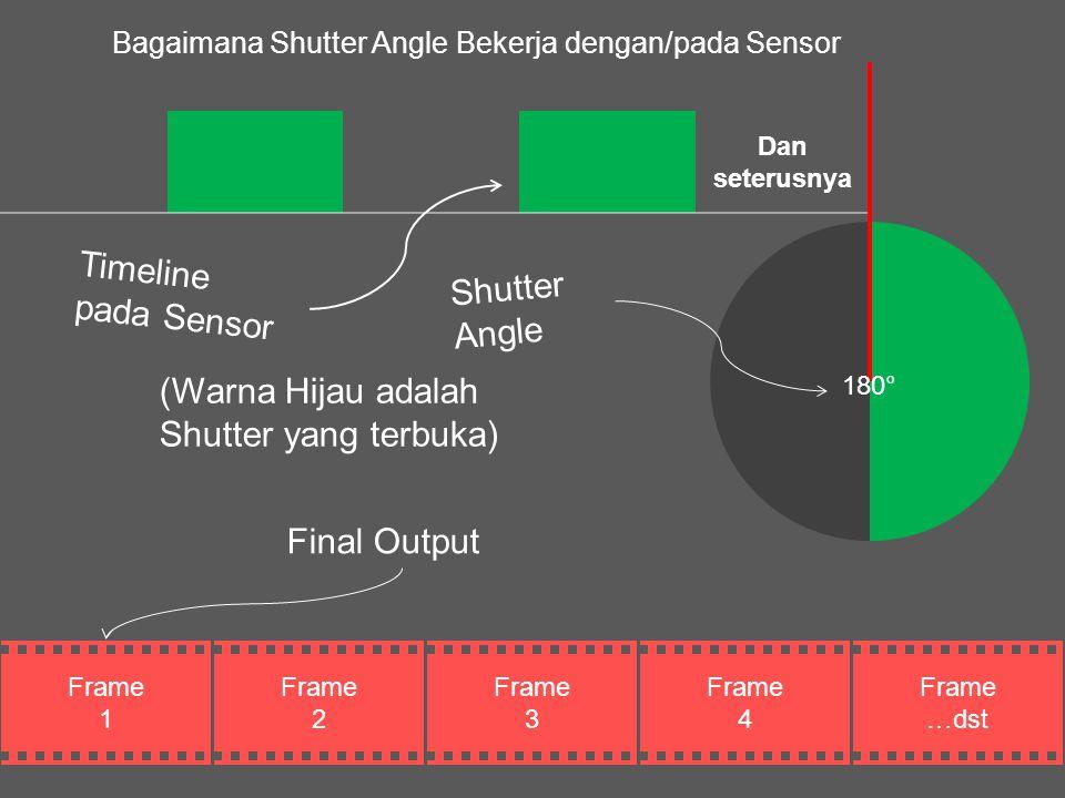 Frame 1 Frame …dst Frame 4 Frame 3 Frame 2 Contoh lain… 45° Timeline pada Sensor Shutter Angle (Warna Hijau adalah Shutter yang terbuka) Final Output
