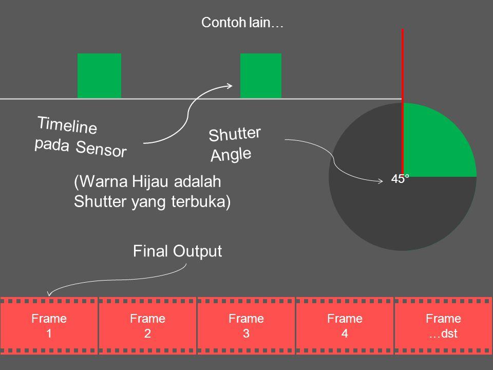 Contoh lain yang lebih nyata:1 Detik Dengan 10 Frame Full Shuter 0s 1s0.5s Final frame output Shutter Angle… Frame 1 Frame 2 Frame 3 Frame 4 Frame 5 Frame 6 Frame 7 Frame 8 Frame 7 Frame 8 Frame 1 Frame 2 Frame 3 Frame 4 Frame 5 Frame 6 Frame 7 Frame 8 Frame 9 Frame 10 Jadi Shutter Angle adalah mekanisme untuk menentukan buka dan tutupnya shutter pada sensor kamera… Kenapa menggunakan Shutter angle dari pada Shutter speed.