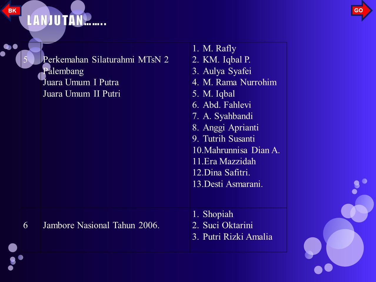 NoKegiatanNama Peserta 1Juara Umum II Putri Jambore Cabang kota Palembang 2006 1.Mita Fitri Y. 2.Sophia 3.Suci Oktarini 4.Putri Rizki A 5.Iin Nurindah