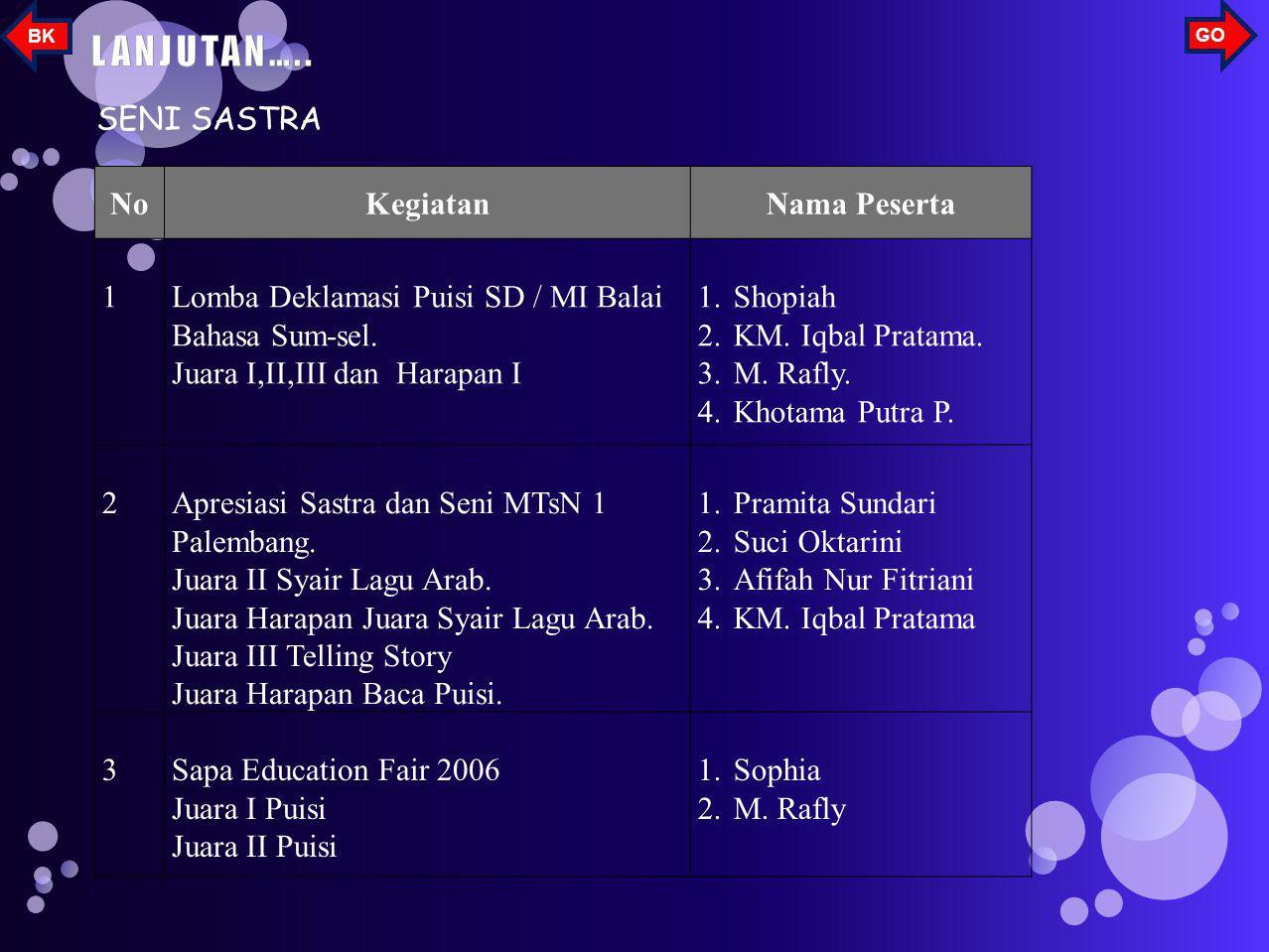 5Perkemahan Silaturahmi MTsN 2 Palembang Juara Umum I Putra Juara Umum II Putri 1.M. Rafly 2.KM. Iqbal P. 3.Aulya Syafei 4.M. Rama Nurrohim 5.M. Iqbal