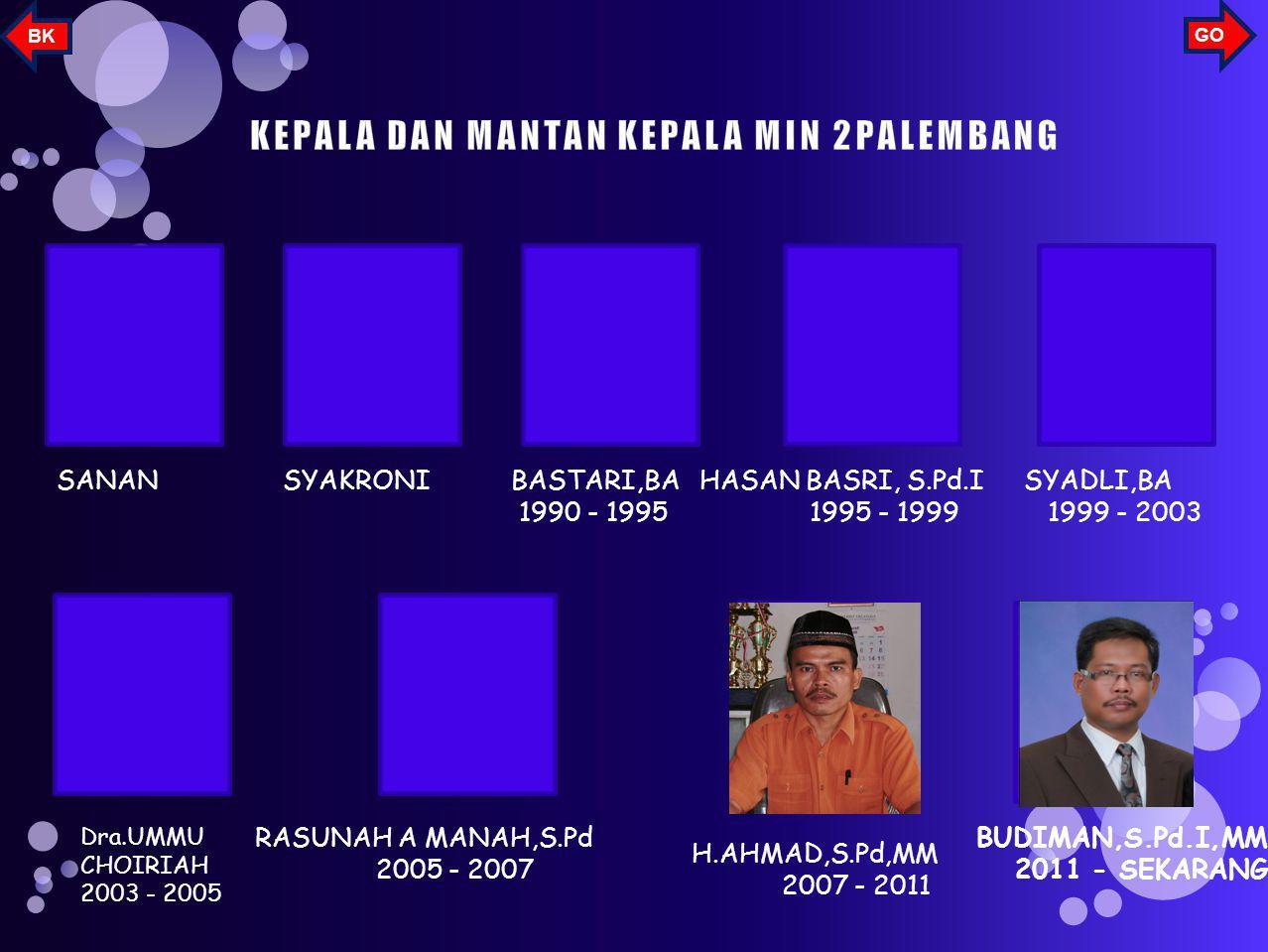 SANANSYAKRONIBASTARI,BA 1990 - 1995 HASAN BASRI, S.Pd.I 1995 - 1999 SYADLI,BA 1999 - 2003 Dra.UMMU CHOIRIAH 2003 - 2005 RASUNAH A MANAH,S.Pd 2005 - 2007 H.AHMAD,S.Pd,MM 2007 - 2011 BUDIMAN,S.Pd.I,MM.Pd 2011 - SEKARANG GO BK