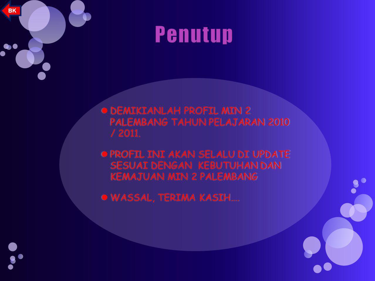 NoKegiatanNama Peserta 1. Juara I Lomba Mading Putra dalam Rangka HUT Pramuka Tahun 2009 Tk. Kota Palembang 1.M. Mukasyafah 2.M. Baiyan Ibnu Balkan 3.