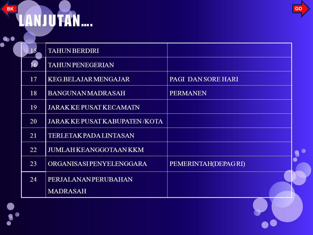 5Perkemahan Silaturahmi MTsN 2 Palembang Juara Umum I Putra Juara Umum II Putri 1.M.