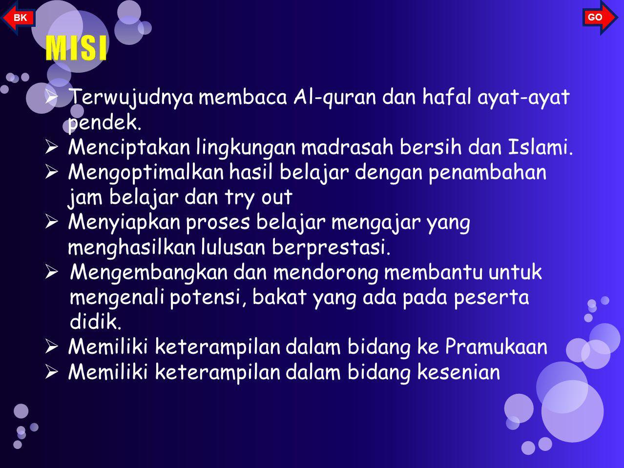  Terwujudnya membaca Al-quran dan hafal ayat-ayat pendek.
