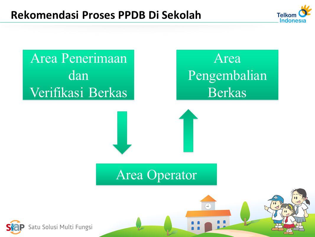 Rekomendasi Proses PPDB Di Sekolah Area Penerimaan dan Verifikasi Berkas Area Penerimaan dan Verifikasi Berkas Area Operator Area Pengembalian Berkas
