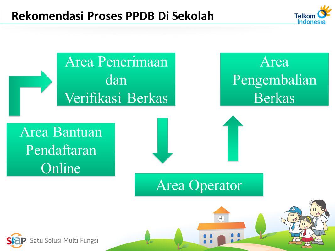 Rekomendasi Proses PPDB Di Sekolah Area Penerimaan dan Verifikasi Berkas Area Penerimaan dan Verifikasi Berkas Area Operator Area Pengembalian Berkas Area Bantuan Pendaftaran Online