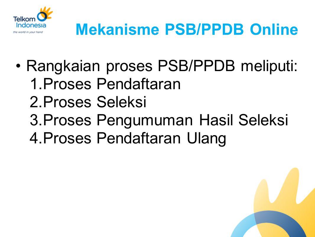 Mekanisme PSB/PPDB Online Rangkaian proses PSB/PPDB meliputi: 1.Proses Pendaftaran 2.Proses Seleksi 3.Proses Pengumuman Hasil Seleksi 4.Proses Pendaftaran Ulang