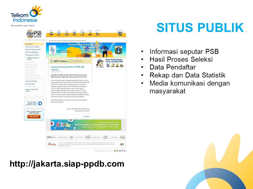 SITUS PUBLIK Informasi seputar PSB Hasil Proses Seleksi Data Pendaftar Rekap dan Data Statistik Media komunikasi dengan masyarakat http://jakarta.siap-ppdb.com