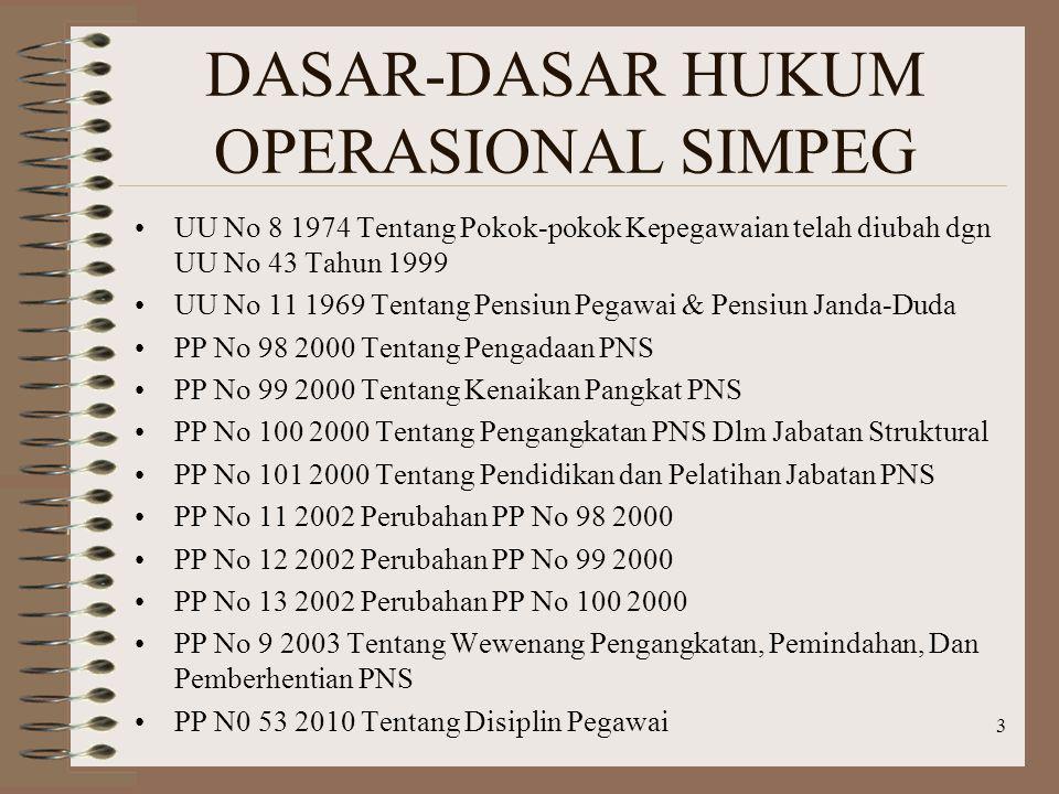 DASAR-DASAR HUKUM OPERASIONAL SIMPEG UU No 8 1974 Tentang Pokok-pokok Kepegawaian telah diubah dgn UU No 43 Tahun 1999 UU No 11 1969 Tentang Pensiun P