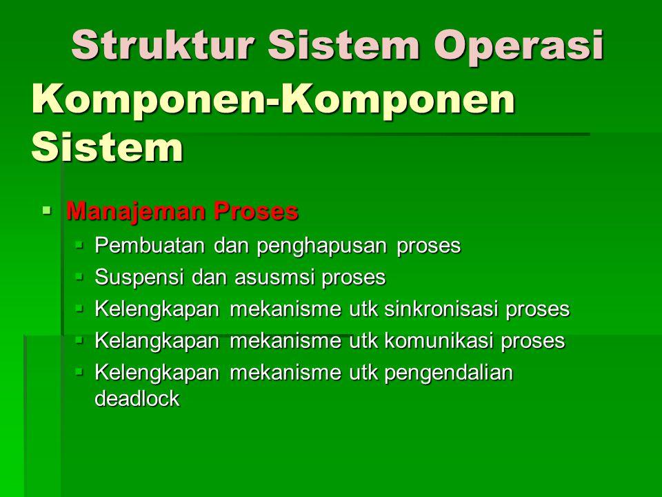 Komponen-Komponen Sistem  Manajeman Proses  Pembuatan dan penghapusan proses  Suspensi dan asusmsi proses  Kelengkapan mekanisme utk sinkronisasi