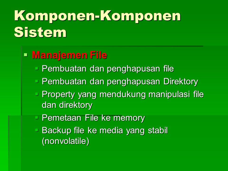Komponen-Komponen Sistem  Manajemen File  Pembuatan dan penghapusan file  Pembuatan dan penghapusan Direktory  Property yang mendukung manipulasi file dan direktory  Pemetaan File ke memory  Backup file ke media yang stabil (nonvolatile)