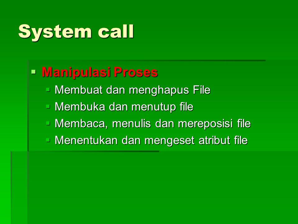 System call  Manipulasi Proses  Membuat dan menghapus File  Membuka dan menutup file  Membaca, menulis dan mereposisi file  Menentukan dan mengeset atribut file