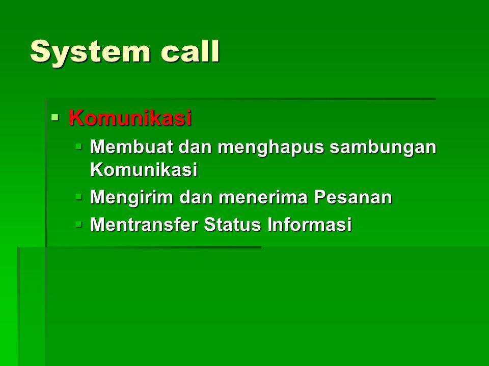 System call  Komunikasi  Membuat dan menghapus sambungan Komunikasi  Mengirim dan menerima Pesanan  Mentransfer Status Informasi