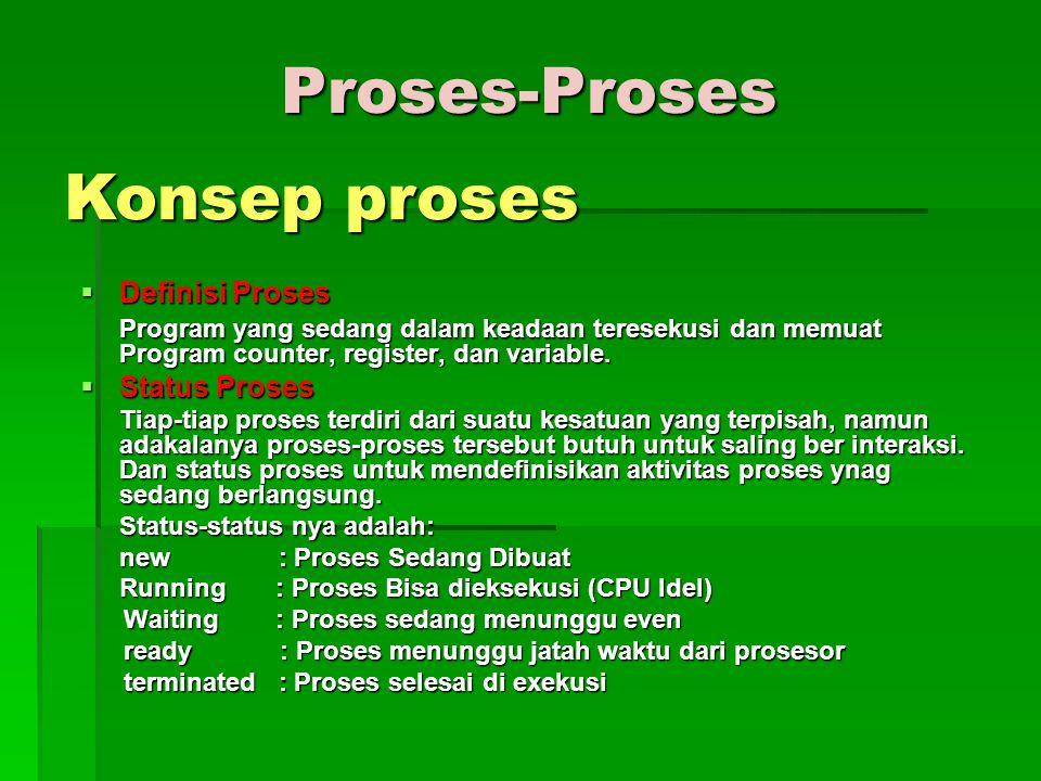 Proses-Proses  Definisi Proses Program yang sedang dalam keadaan teresekusi dan memuat Program counter, register, dan variable.  Status Proses Tiap-