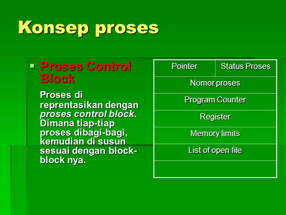  Proses Control Block Proses di reprentasikan dengan proses control block. Dimana tiap-tiap proses dibagi-bagi, kemudian di susun sesuai dengan block