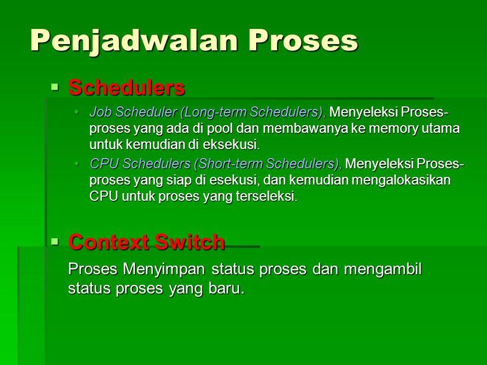 Penjadwalan Proses  Schedulers Job Scheduler (Long-term Schedulers), Menyeleksi Proses- proses yang ada di pool dan membawanya ke memory utama untuk kemudian di eksekusi.Job Scheduler (Long-term Schedulers), Menyeleksi Proses- proses yang ada di pool dan membawanya ke memory utama untuk kemudian di eksekusi.