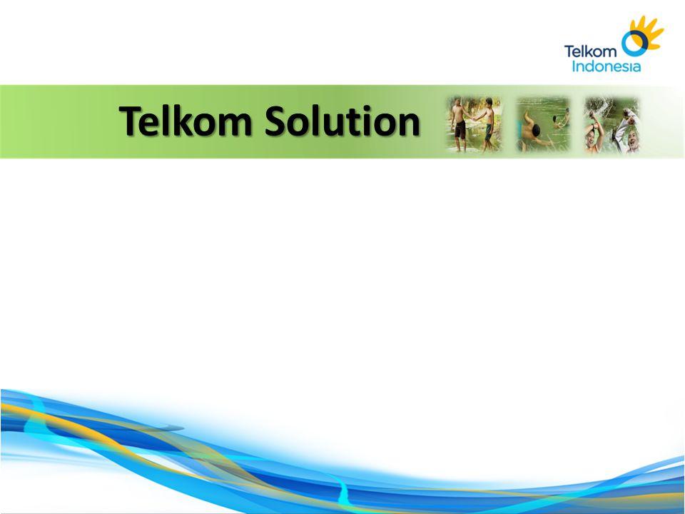 Telkom Solution