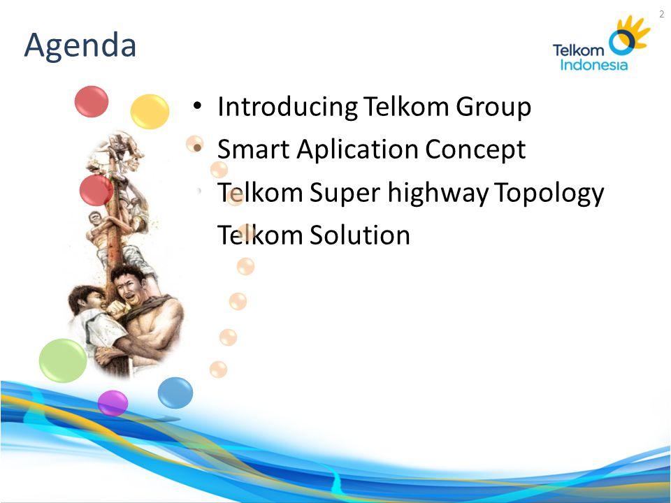 Agenda Introducing Telkom Group Smart Aplication Concept Telkom Super highway Topology Telkom Solution 2