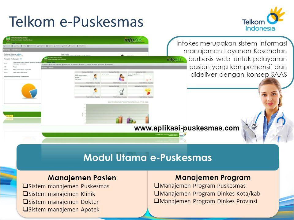 Manajemen Pasien  Sistem manajemen Puskesmas  Sistem manajemen Klinik  Sistem manajemen Dokter  Sistem manajemen Apotek Manajemen Pasien  Sistem