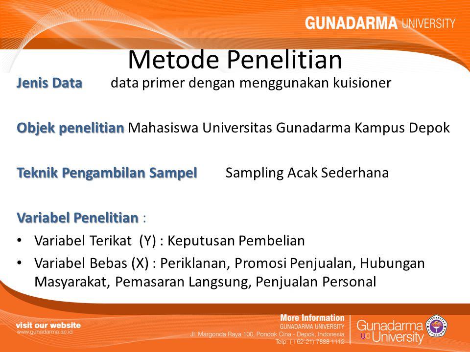 Metode Penelitian Jenis Data Jenis Data data primer dengan menggunakan kuisioner Objek penelitian Objek penelitian Mahasiswa Universitas Gunadarma Kam